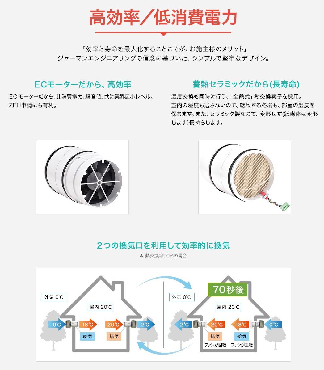 熱交換システム